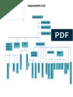 Organigramme GITEX-V1.docx