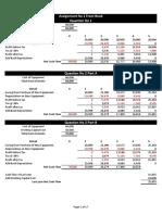 Strategic Finance All question-1