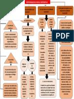 Responsabilidad Social Corporativa (trabajo-mapa).docx