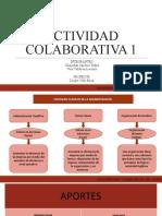 Enfoques clásicos de la Administración-Aportes de Taylor y Fayol (trabajo).pptx