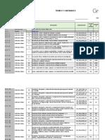 Listado item proponentes 20826 (2)