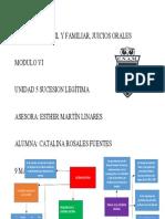 SUCESION LEGITIMA. UNIDAD 5