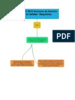 mapa conceptual gestion de la calidad