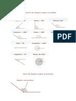 Clasificación de ángulos según su medida