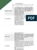 Matriz1 Hacia Un Nuevo Paradigma de Aprendizaje Estratégico El Papel de La Mediación Social, Del Self y de Las Emociones.
