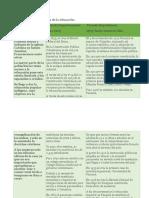 Análisis de la historia de la educación.docx