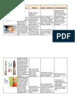 cuadro comparativo p1.pdf