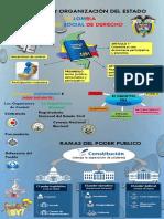 INFOGRAFIA .DDERECHO CONSTITUCIONAL