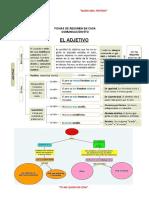 FICHA DE RESUMEN - EL ADJETIVO.docx