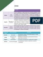 Trastornos del aprendizaje y afasias.pdf