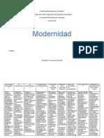 Modernidad Cuadro Comparativo