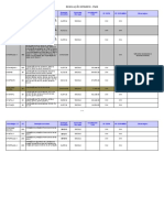 Cronogramas - REA 2376-atualiz-mar-2012