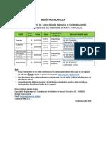 CAPACITACIÓN COORDIANDORES PEDAGÓGICOS.pdf