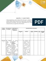 439369113-Matriz-de-Psicologia-de-Los-Grupos-Fase2.docx