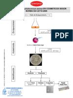 ISO_22718_Ficha_Staphylococcu_aureus.pdf