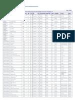 Arabsat-Channels.pdf