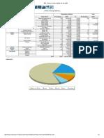 BIG - Banco de Informações de Geração_Matriz_energetica_brasileira.pdf