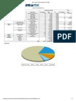 BIG - Banco de Informações de Geração_matriz.pdf