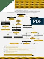 fluxograma_1574165455NBR_10.151_2019.pdf