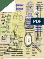 infografia de quimica -convertido