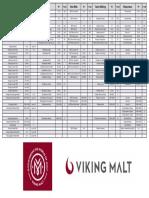 Tabela de equivalência Maltes Viking