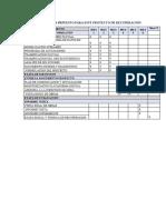 Modelo Cronograma Presupuesto