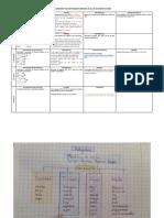 ACTIVIDADES 25 al 29 DE MAYO DE 2020.pdf