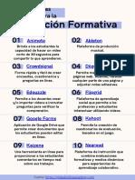 herramientas-digitales-evaluacion-formativa-1