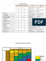 REGISTRO DE RIESGO-desarrollo
