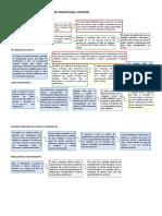 Fluxo CME_ODONTO.pdf