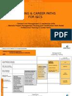 Training Structure_ICS 11.6.2009