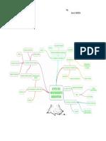 mapa conceptual leyes del movimiento de newton