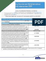 5d2c9ee4eb28c_Infracciones y sanciones 2019