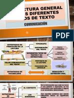 DIFERENTES TIPOS DE TEXTO.pdf
