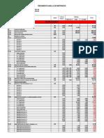 RESUMEN-METRADOS-DEPARTAMENTO-4PISOS (2)