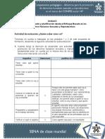 Actividad de aprendizaje unidad 2-Autoevaluacion
