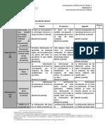 U3_S7_Rúbrica TA02.pdf