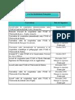 bilan de conventions UAE (2)