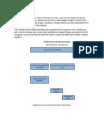 Funciones Del Director Financiero Empresa Comercial