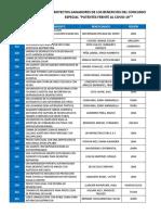 Proyectos Ganadores de Los Beneficios Del Concurso Patentes Frente Al Covid 19