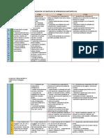 MATEMÁTICA DE OBJETIVOS DE APREN PRIORIZADOS.pdf