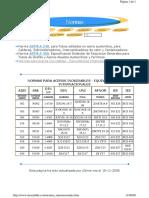 Aceros Inoxidables normas.pdf