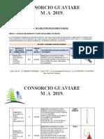 FORMULARIO_PRESENTACION_DE_LA_OFERTA_20NOV (3).docx