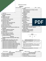 Clasificacion de Cuentas - Contabilidad (Eutimio Bonilla)