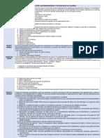 4. CUADRO COMPARATIVO DE LOS PRECURSORES Y FILOSOFÍA DE LA CALIDAD.pdf