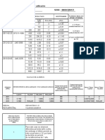 Conductivimetro No. 11 vs calibración
