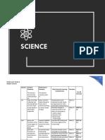 Science MELCs.pdf