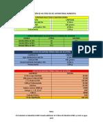 PREPARACIÓN DE 40 LITROS DE GEL ANTIMATERIAL AMBIENTAL