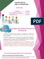 Motivación Para el Aprendizaje y la Enseñanza diapositiva