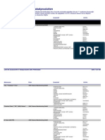 Pfeifentabak Zusatzstoffe - A - H